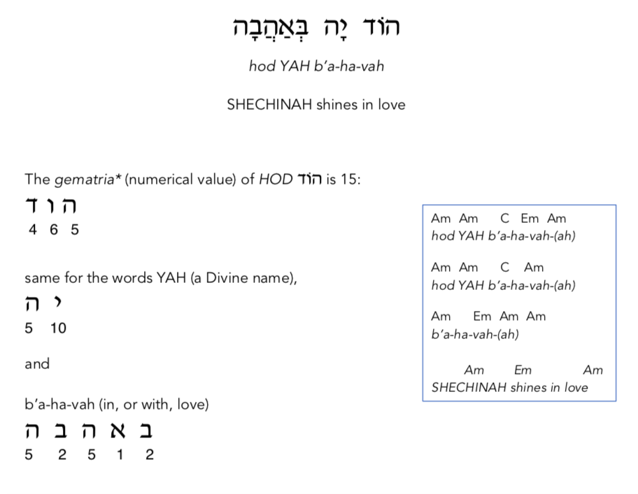 Hebrew: Hod YAH b'ahavah G'matria of HOD is 15 same for the word YAH (a divine name) and b'ahavah (in, or with love)