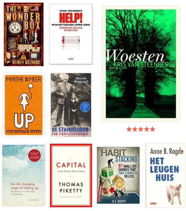 boeken 2015