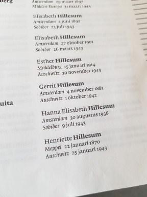 Ik vergeet je niet! Boek met namen van allen die ooit in het kamp Westerbork waren. Ook Etty Hillesum.