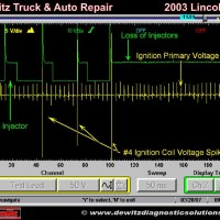 3000 RPM Rev Limiter, Mysterious Issues | 2003 Lincoln LS | 3.9