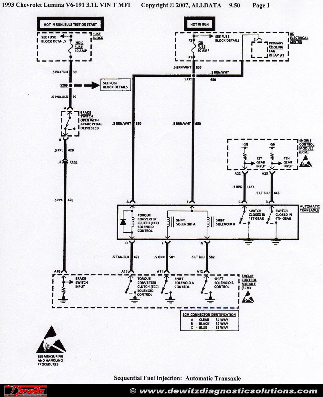 Chevrolet K1500 Tail Light Wiring Diagram 1997 Astro