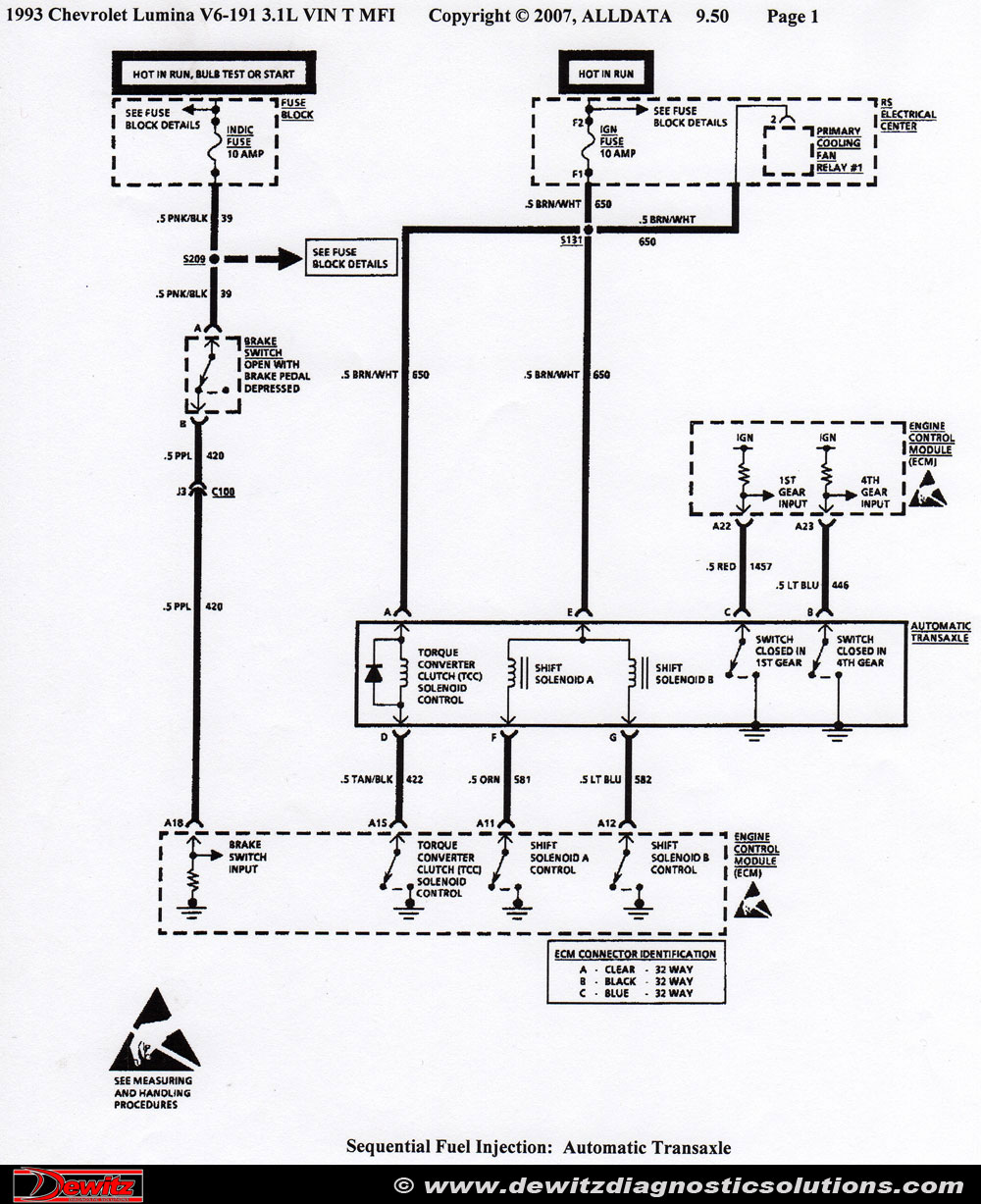 Bravada Fuel System Diagram Auto Electrical Wiring 1998 Oldsmobile Chevrolet K1500 Tail Light 1997 Astro Ignition Switch Odicis 1999 Engine 2000
