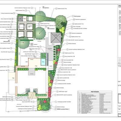 Planting design, Whitegates