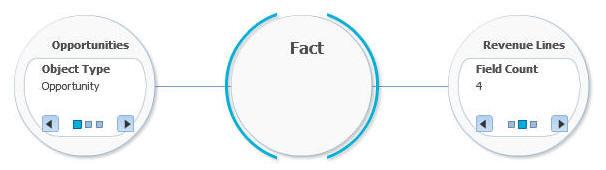 CSA_4_ImplicitFacts_diagram