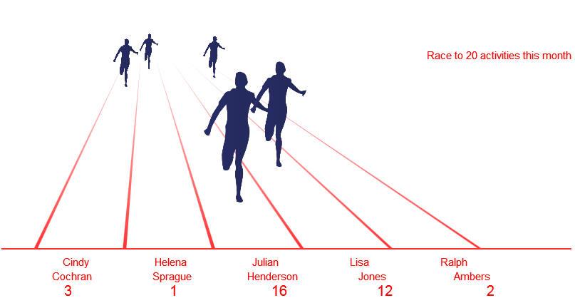 Track Race v2