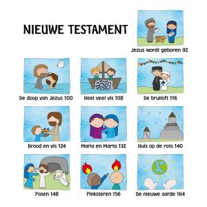 De Wonderwolk Peuterbijbel Nieuwe Testament verhalen