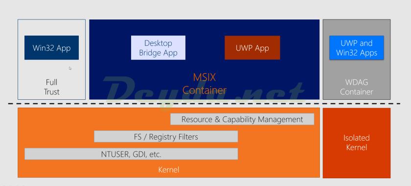 MSIX Components