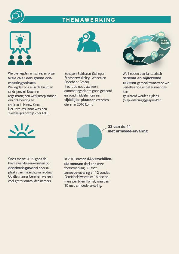 2015-jaarverslag-De-Zuidpoort-3