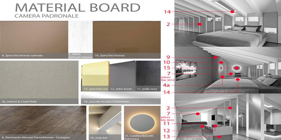 Material board camera padronale - residenza privata a Roma