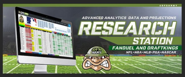 MLB Top Stacks DFS Fanduel Draftkings