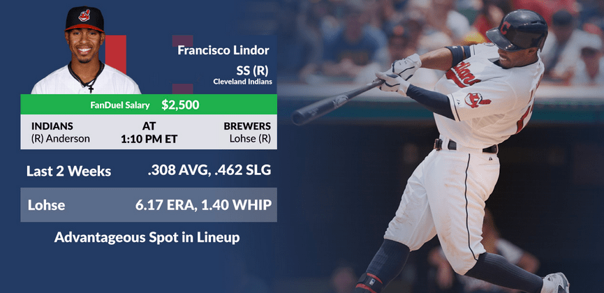 90 Seconds of Fanduel Strategy, Wed July 22 – Swish Analytics