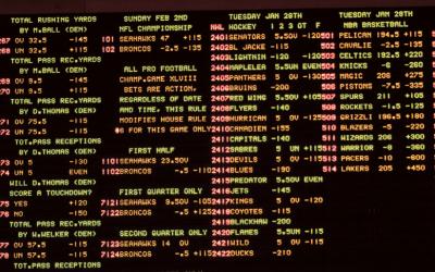 NBA Team Average Lines – Las Vegas Over/Unders