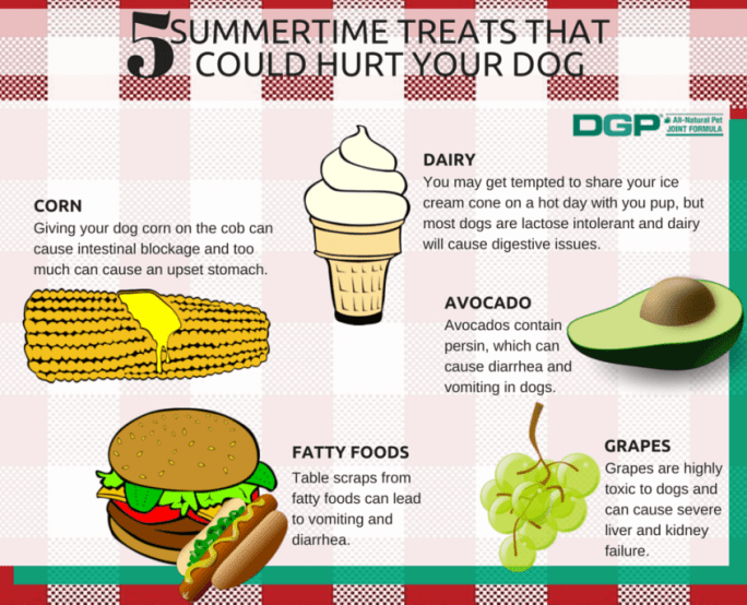 Summertime_Treats_That_Could_Hurt_Your_(1)
