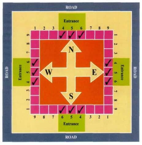 How To Build A Main Door Of A House According To Vastu Sastra | .  sc 1 st  Dhevee.org & Vastu For Main Door - Dhevee.org