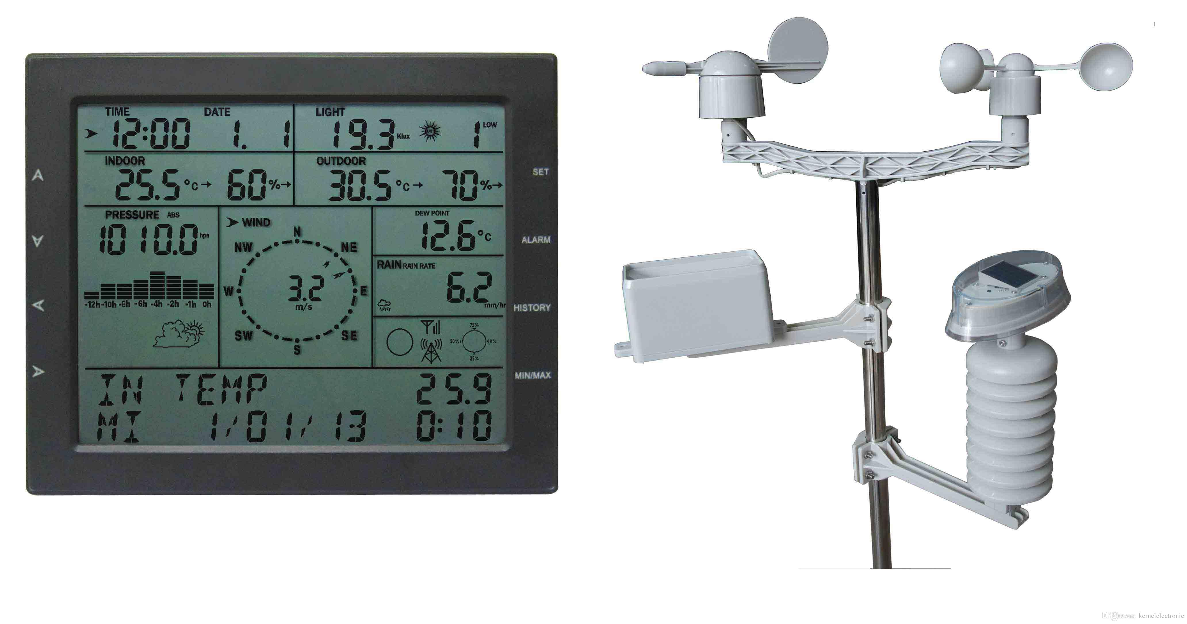 Professional Wireless Wind Speed Direction Weather