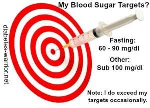 diabetes care BS