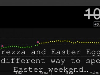 #Afrezza and Easter Eggs – a different way to spend Easter weekend…