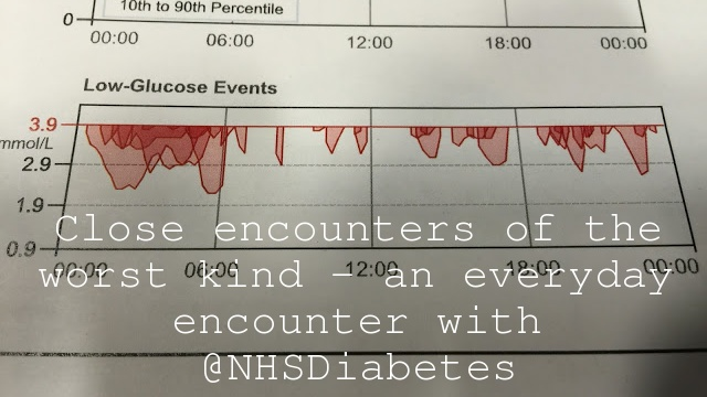 Close encounters of the worst kind – an everyday encounter with @NHSDiabetes