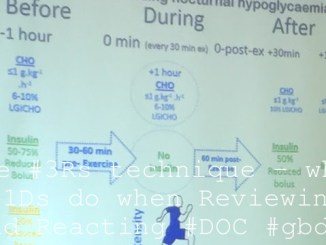 The #3Rs technique – what T1Ds do when Reviewing and Reacting #DOC #gbdoc