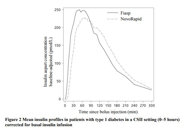 Why we are regularly wrong in the duration of insulin action (DIA) times we use, and why it matters…