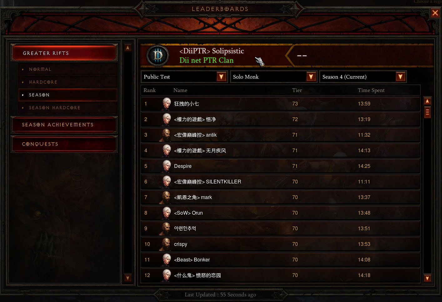 Leaderboard S4 Ptr Monk Diablo 3 News