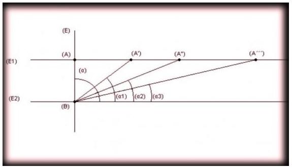 ευθείες - Ιδομενέας