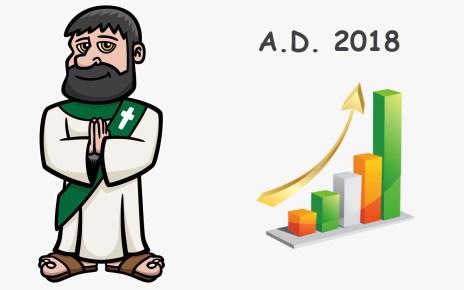 Statystyka za 2018