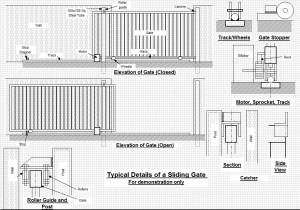 Gates, Gate Motors and Gate Designs  Leading Construction and Building Group