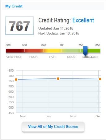 My credit score through Credit Karma