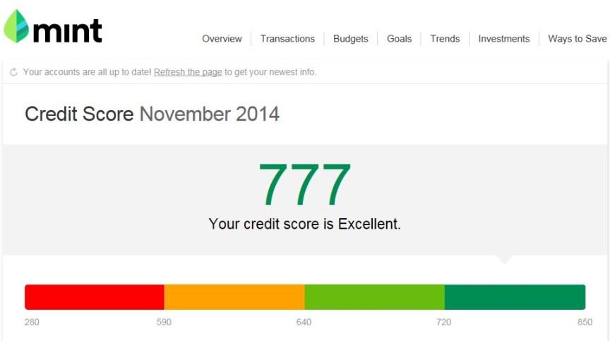 My Mint Credit Score