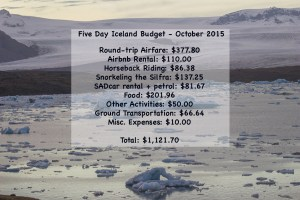 [img] how to visit Iceland for under $1000