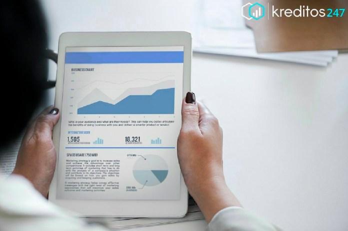 Consigue las mejores condiciones de financiación personal con kreditos247.es