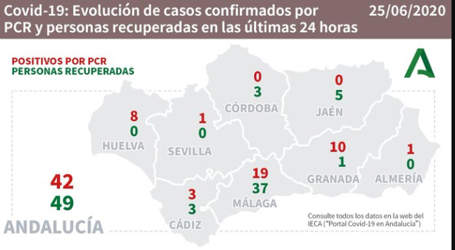 Andalucía duplica el número de contagiados por coronavirus en las últimas 24 horas