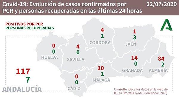 Andalucía registra 27 focos activos con 537 infectados, 80 más en las últimas 24 horas