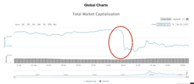 mercado cripto coinmarketcap