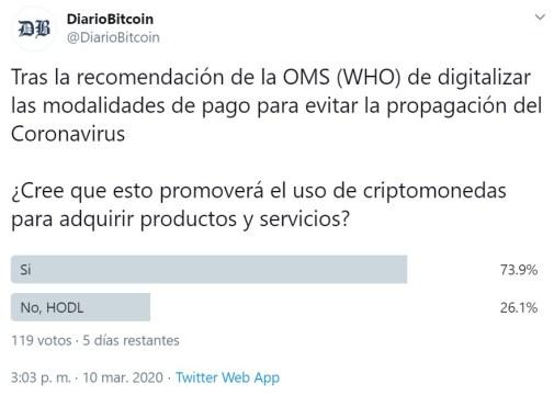 Encuesta DiarioBitcoin - Coronavirus y adopción de criptomonedas