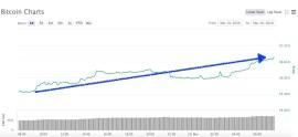bitcoin 20 marzo