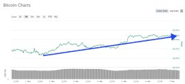 precio de bitcoin 7 marzo