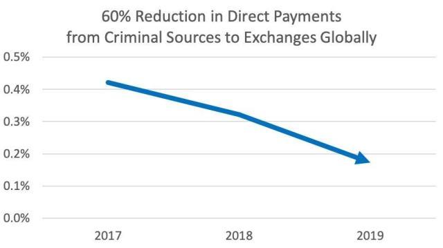 Bitcoins-ilegales-LocalBitcoins 2