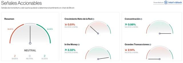 Señales accionables para Bitcoin este 29 de julio. Imagen de CriptoMercados DiarioBitcoin