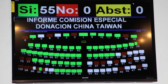 "Empresarios habrían sido ""destinatarios"" de millonarios fondos donados por Taiwán a ex presidente Francisco Flores"