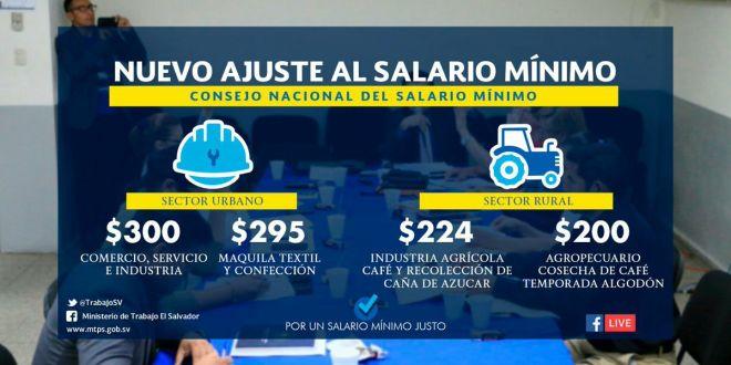 Consejo Nacional de Salario Mínimo aprueba nuevo aumento