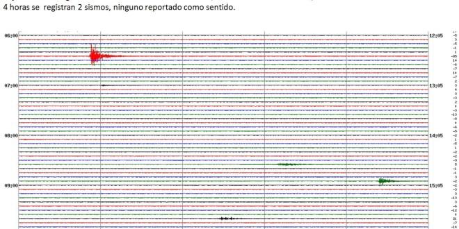 MARN reporta disminución de actividad sísmica en área metropolitana