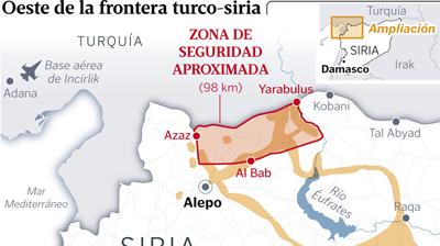 Consideran ilegítima presencia de Turquía en territorio sirio