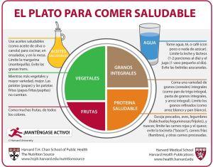 claves para comprar alimentos saludables