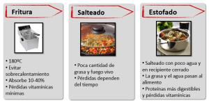 técnicas culinarias sanas