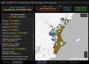 La Vega Baja suma en tres días 452 nuevos positivos y un fallecido por coronavirus