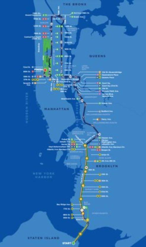 Recorrido de la maratón de Nueva York