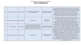 Condenados_4