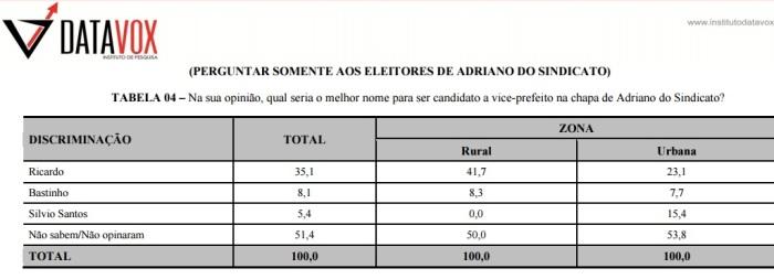 Vice_Adriano